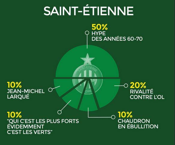 site de rencontre adulte Saint-Étienne