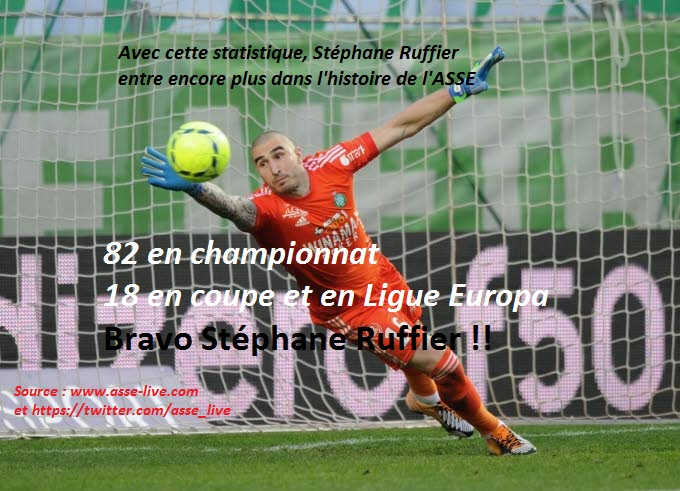 St�phane Ruffier clean sheet � l'ASSE